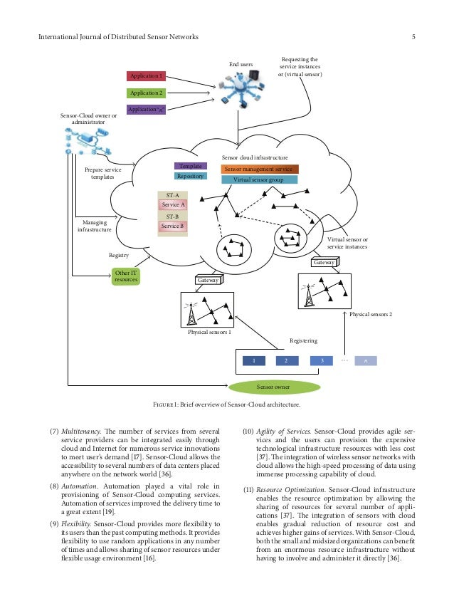 survey of mobile cloud computing architecture applications and approaches