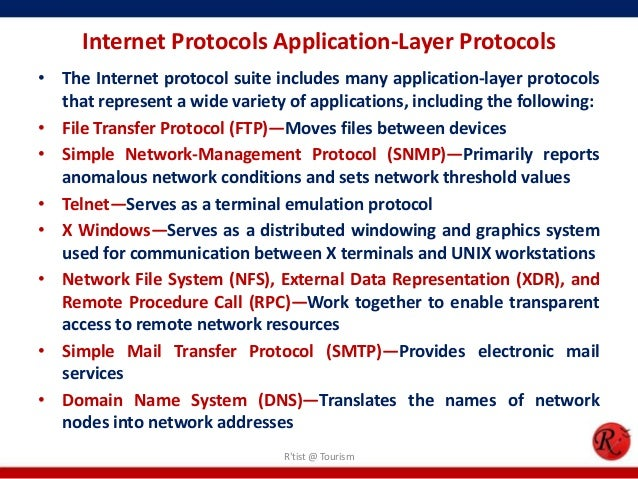 internet protocol suite application layer