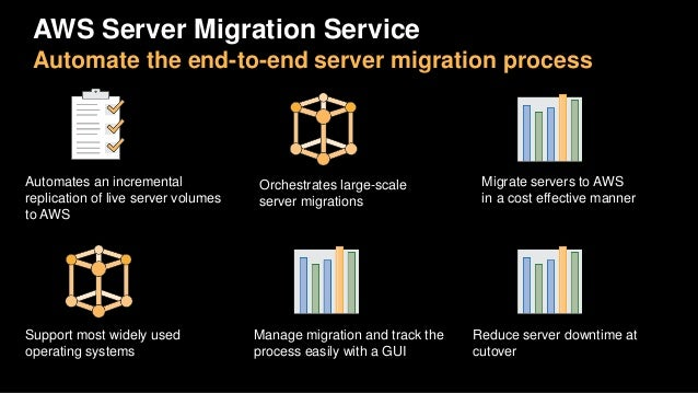 migrate net applications to 2016 server