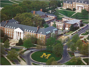 university of maryland college application
