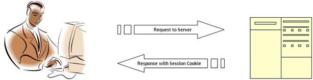 aspnet application cookie replaced as session by browser