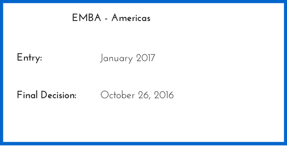 columbia business school application rounds
